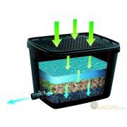 Szűrő szett BioPure 2000